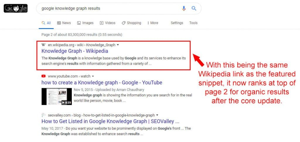 2nd page SERP where the organic result now appears instead